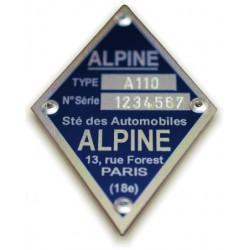 Alpine body tag