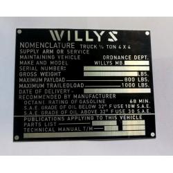 Willys body Willys